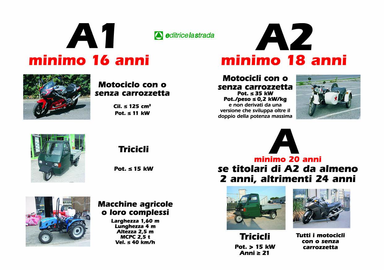 A1 A2 A